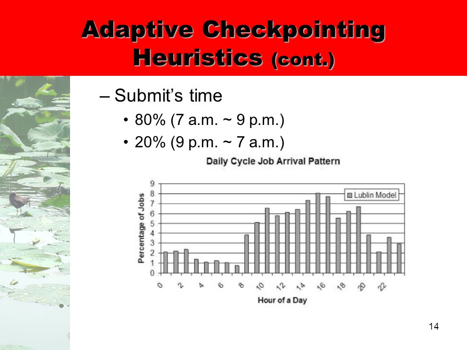 14 Adaptive Checkpointing Heuristics (cont.) –Submit's time 80% (7 a.m.