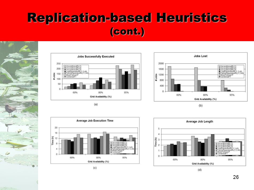 26 Replication-based Heuristics (cont.)
