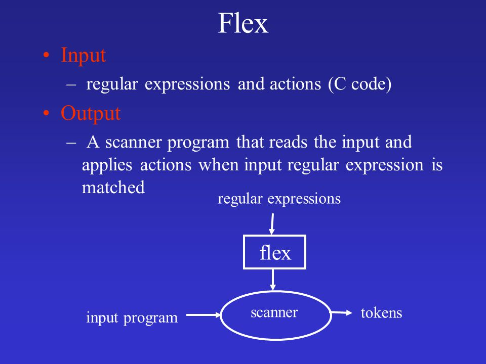 Flex Input – regular expressions and actions (C code) Output – A scanner program that reads the input and applies actions when input regular expression is matched flex regular expressions input program tokens scanner