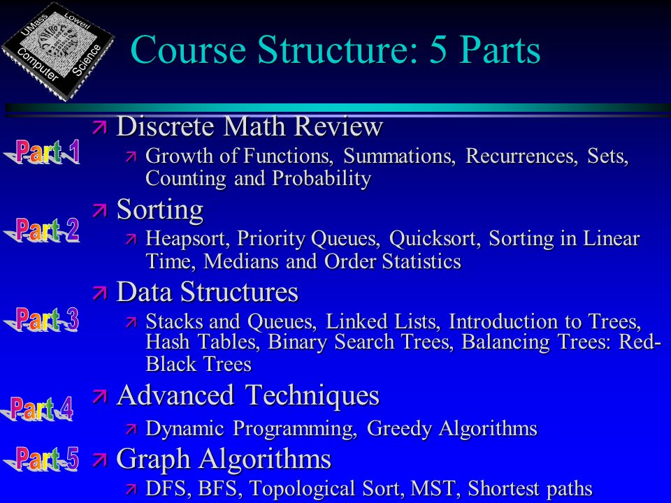 Course Structure: 5 Parts ä Discrete Math Review ä Growth of Functions, Summations, Recurrences, Sets, Counting and Probability ä Sorting ä Heapsort, Priority Queues, Quicksort, Sorting in Linear Time, Medians and Order Statistics ä Data Structures ä Stacks and Queues, Linked Lists, Introduction to Trees, Hash Tables, Binary Search Trees, Balancing Trees: Red- Black Trees ä Advanced Techniques ä Dynamic Programming, Greedy Algorithms ä Graph Algorithms ä DFS, BFS, Topological Sort, MST, Shortest paths