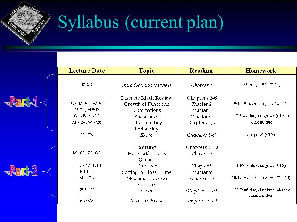 Syllabus (current plan)