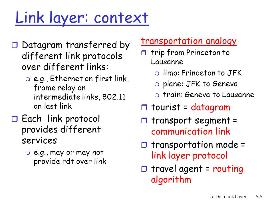 5: DataLink Layer5-5 Link layer: context r Datagram transferred by different link protocols over different links: m e.g., Ethernet on first link, frame relay on intermediate links, on last link r Each link protocol provides different services m e.g., may or may not provide rdt over link transportation analogy r trip from Princeton to Lausanne m limo: Princeton to JFK m plane: JFK to Geneva m train: Geneva to Lausanne r tourist = datagram r transport segment = communication link r transportation mode = link layer protocol r travel agent = routing algorithm