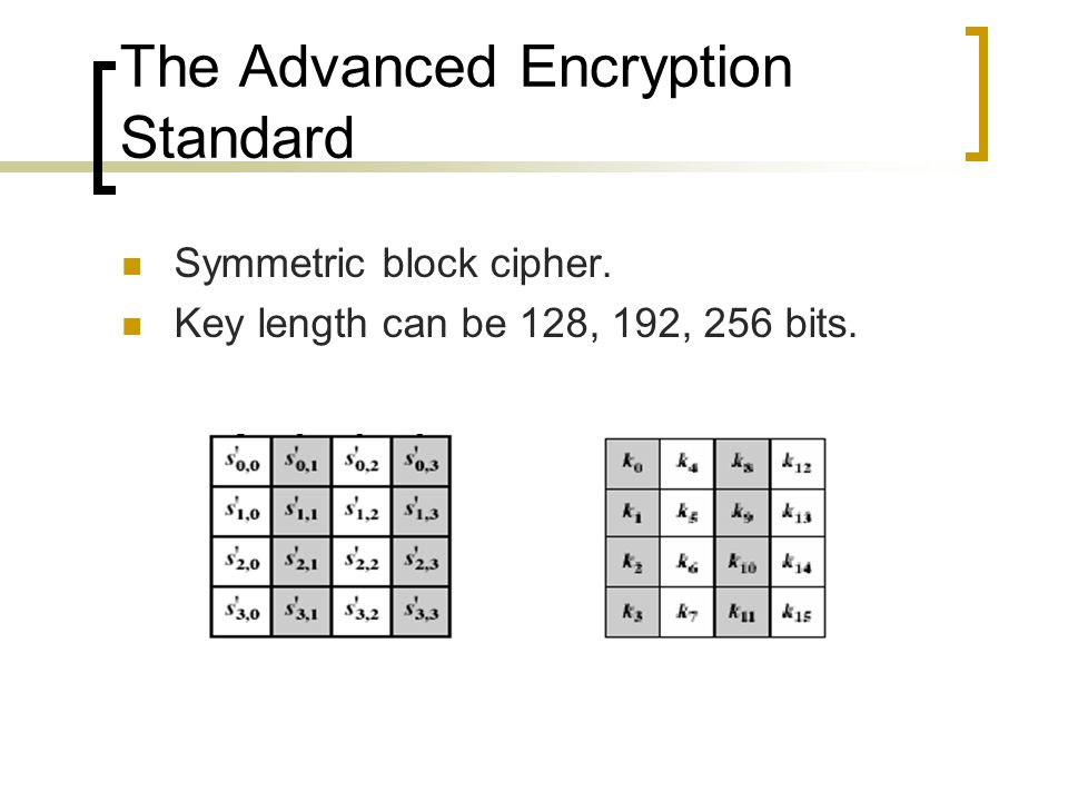 The Advanced Encryption Standard Symmetric block cipher. Key length can be 128, 192, 256 bits.
