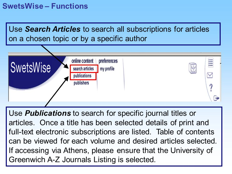 Use Search Articles to search all subscriptions for articles on a chosen topic or by a specific author Use Publications to search for specific journal titles or articles.