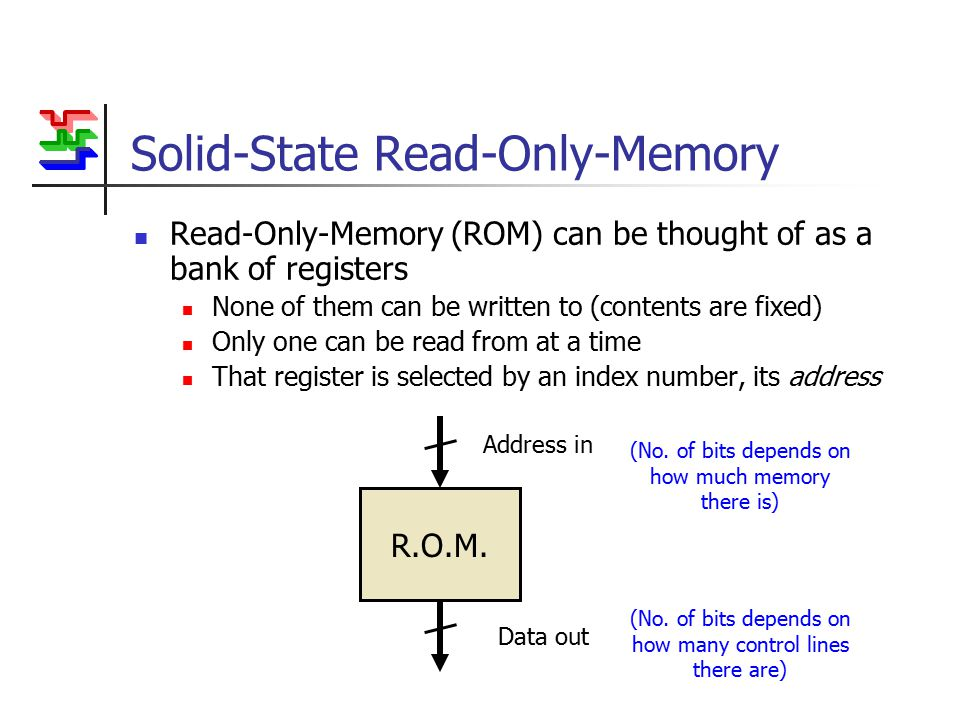 Solid-State Read-Only-Memory Read-Only-Memory (ROM) can be thought of as a bank of registers None of them can be written to (contents are fixed) Only one can be read from at a time That register is selected by an index number, its address R.O.M.