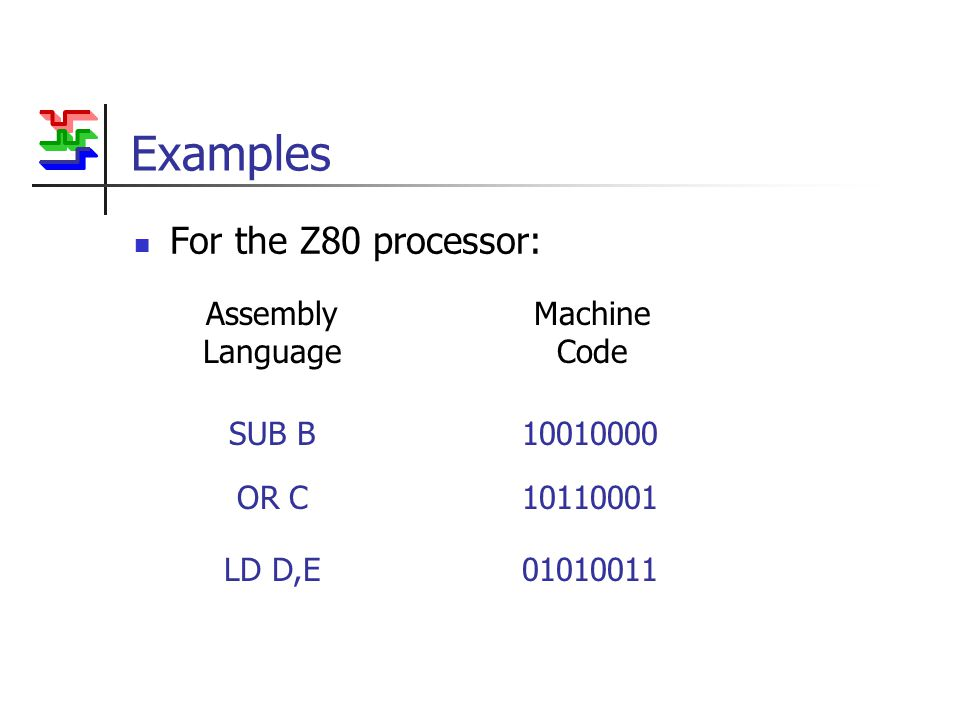 Examples For the Z80 processor: Assembly Language Machine Code SUB B OR C LD D,E