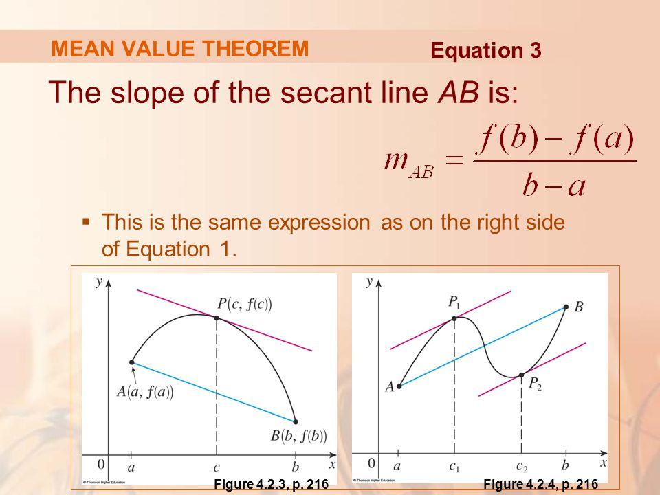 MEAN VALUE THEOREM The slope of the secant line AB is:  This is the same expression as on the right side of Equation 1.
