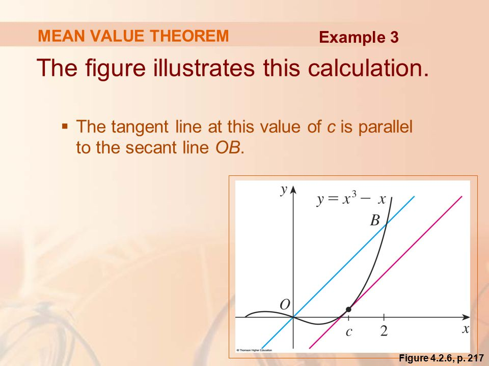 MEAN VALUE THEOREM The figure illustrates this calculation.