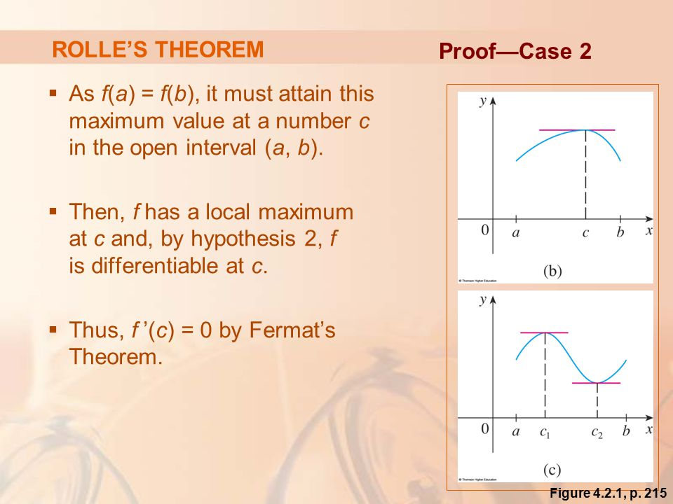  As f(a) = f(b), it must attain this maximum value at a number c in the open interval (a, b).