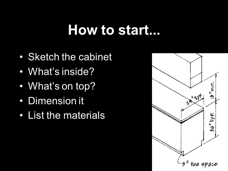 Anatomy of a Cabinet. Pick a cabinet now! A) A freestanding display ...