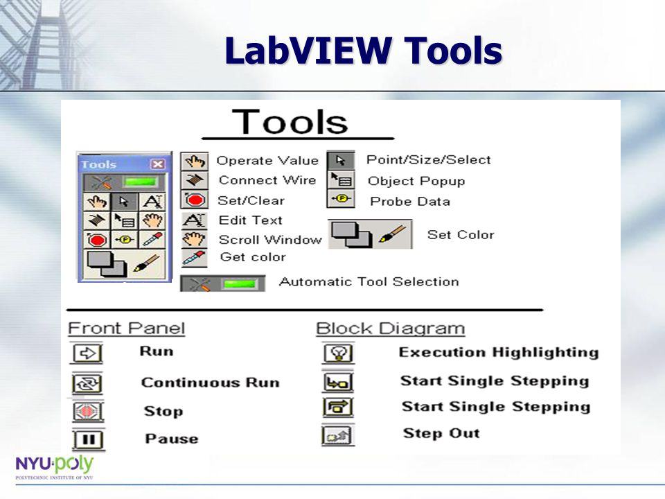 LabVIEW Tools