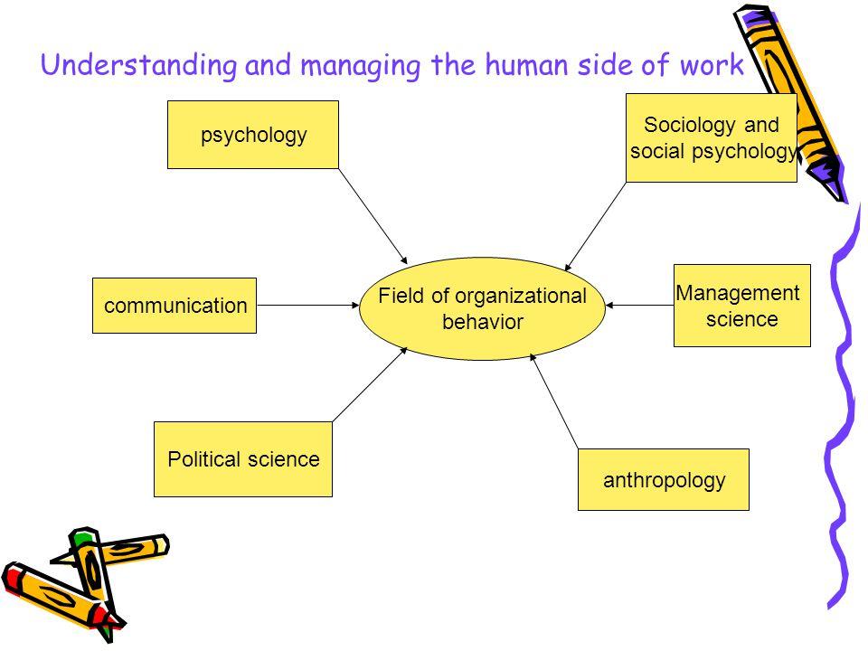 social psychology and sociology