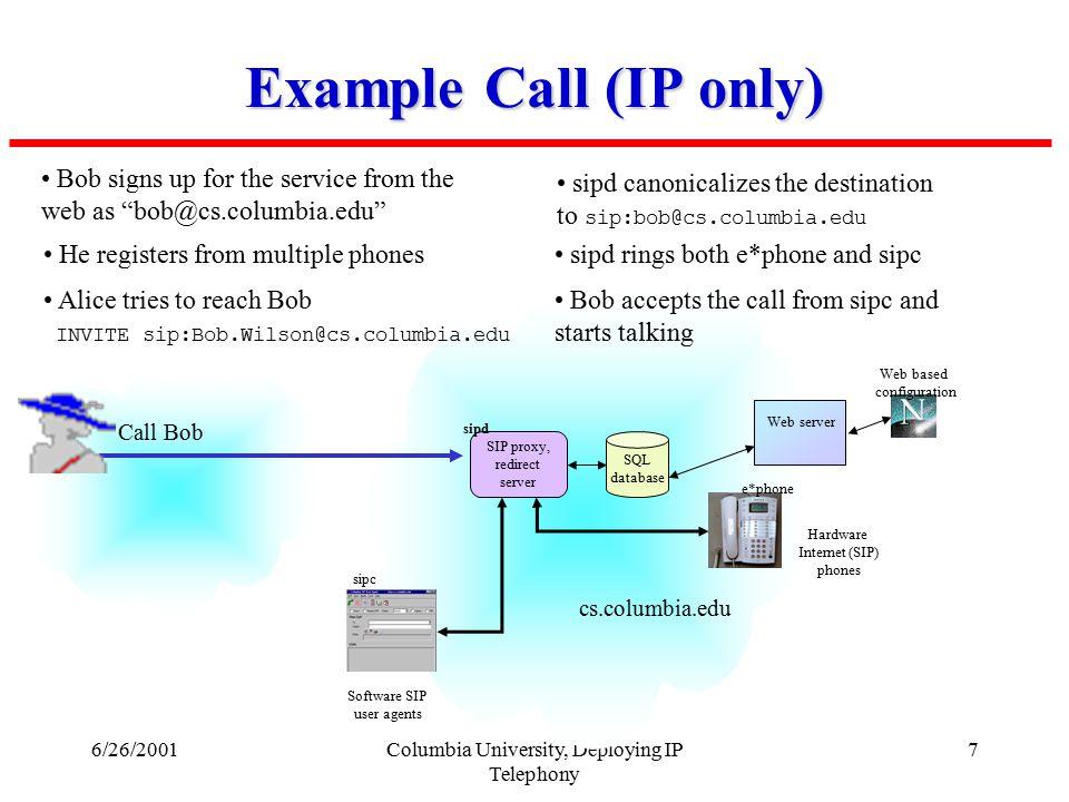 Towards Junking the PBX: Deploying IP Telephony Wenyu Jiang