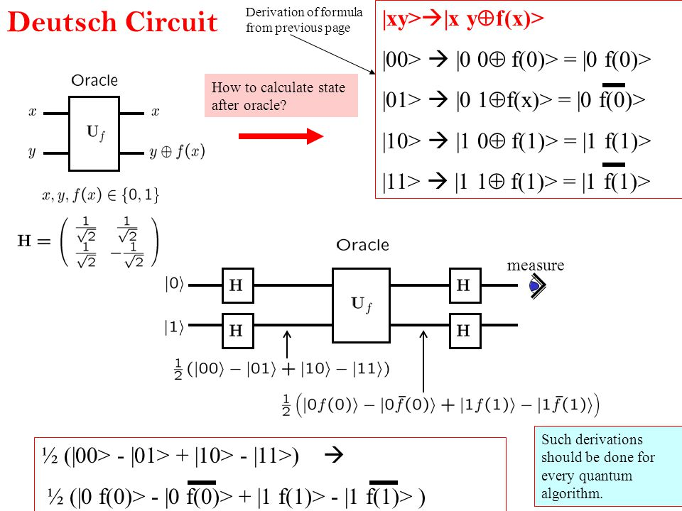 Deutsch Circuit measure |xy>  |x y  f(x)> |00>  |0 0  f(0)> = |0 f(0)> |01>  |0 1  f(x)> = |0 f(0)> |10>  |1 0  f(1)> = |1 f(1)> |11>  |1 1  f(1)> = |1 f(1)> ½ (|00> - |01> + |10> - |11>)  ½ (|0 f(0)> - |0 f(0)> + |1 f(1)> - |1 f(1)> ) How to calculate state after oracle.