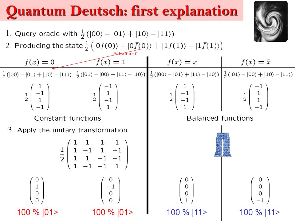 Quantum Deutsch: first explanation % |01> 100 % |11> Substitute f