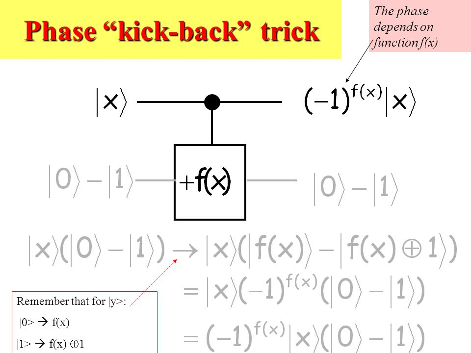Phase kick-back trick The phase depends on function f(x) Remember that for |y>: |0>  f(x) |1>  f(x)  1