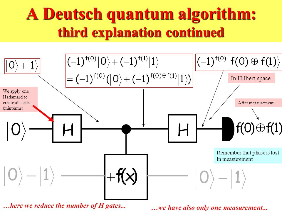 A Deutsch quantum algorithm: third explanation continued …here we reduce the number of H gates...