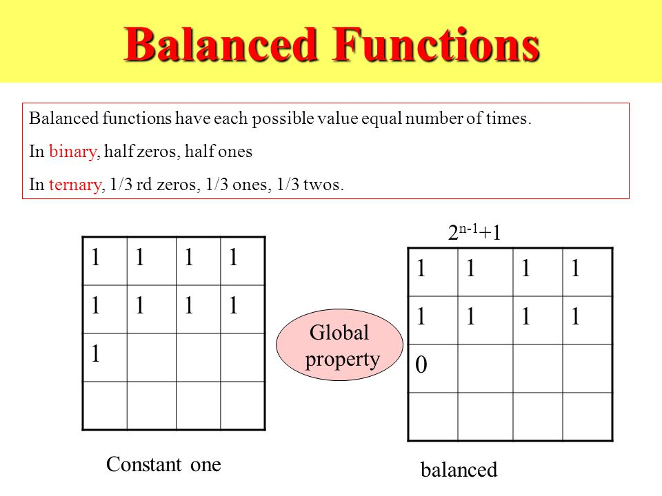 Balanced Functions Balanced functions have each possible value equal number of times.