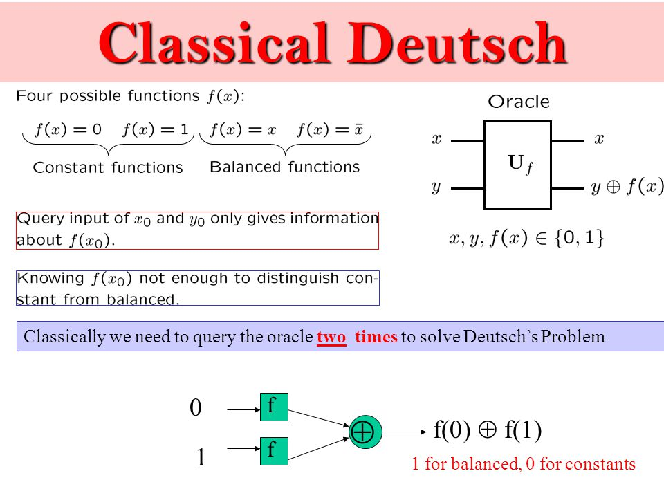 Classical Deutsch Classically we need to query the oracle two times to solve Deutsch's Problem  f f f(0)  f(1) 1 for balanced, 0 for constants 0 1