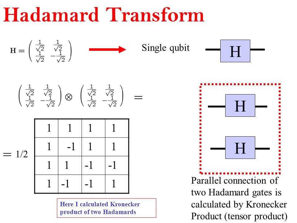Hadamard Transform Single qubit H H H Parallel connection of two Hadamard gates is calculated by Kronecker Product (tensor product)  /2 = = Here I calculated Kronecker product of two Hadamards