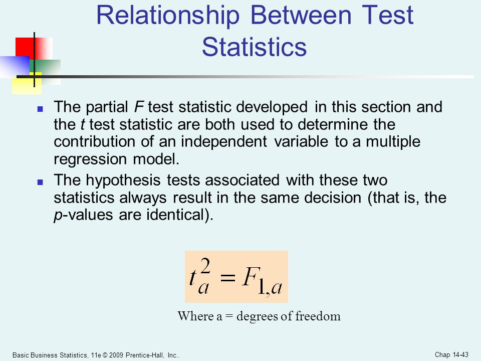 Basic Business Statistics, 11e © 2009 Prentice-Hall, Inc..