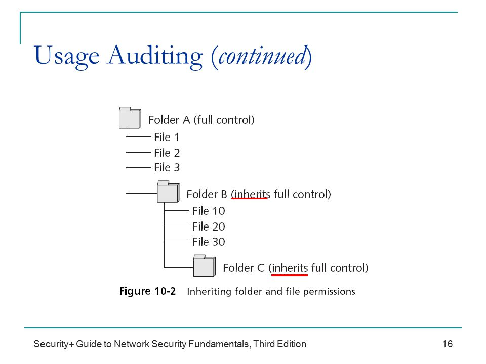 Security+ Guide to Network Security Fundamentals, Third Edition Usage Auditing (continued) 16
