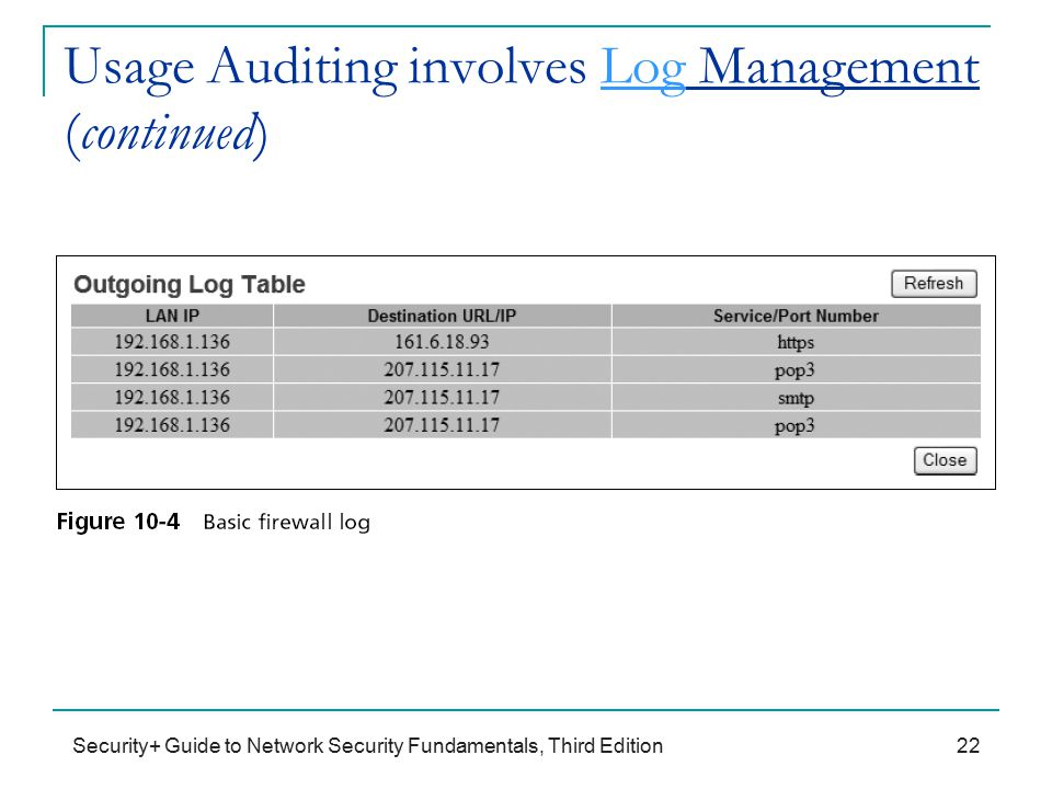 Security+ Guide to Network Security Fundamentals, Third Edition22 Usage Auditing involves Log Management (continued)