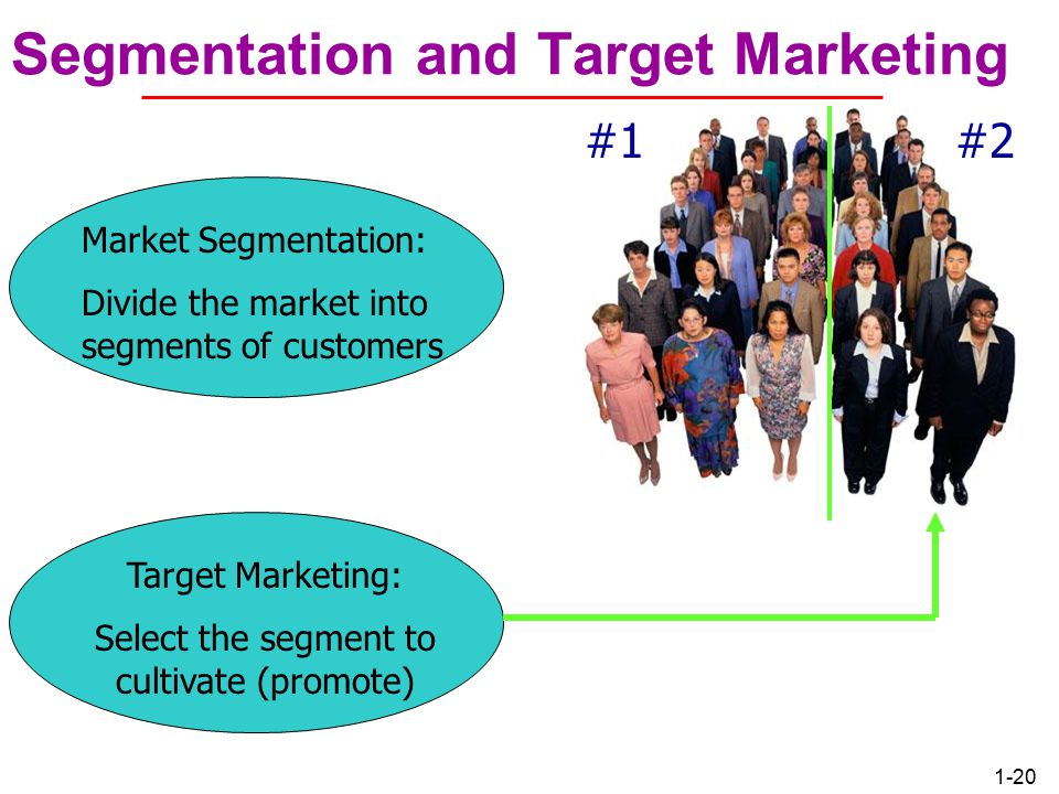 1-19 Marketing Management The art and science of choosing target markets and building profitable relationships with them.