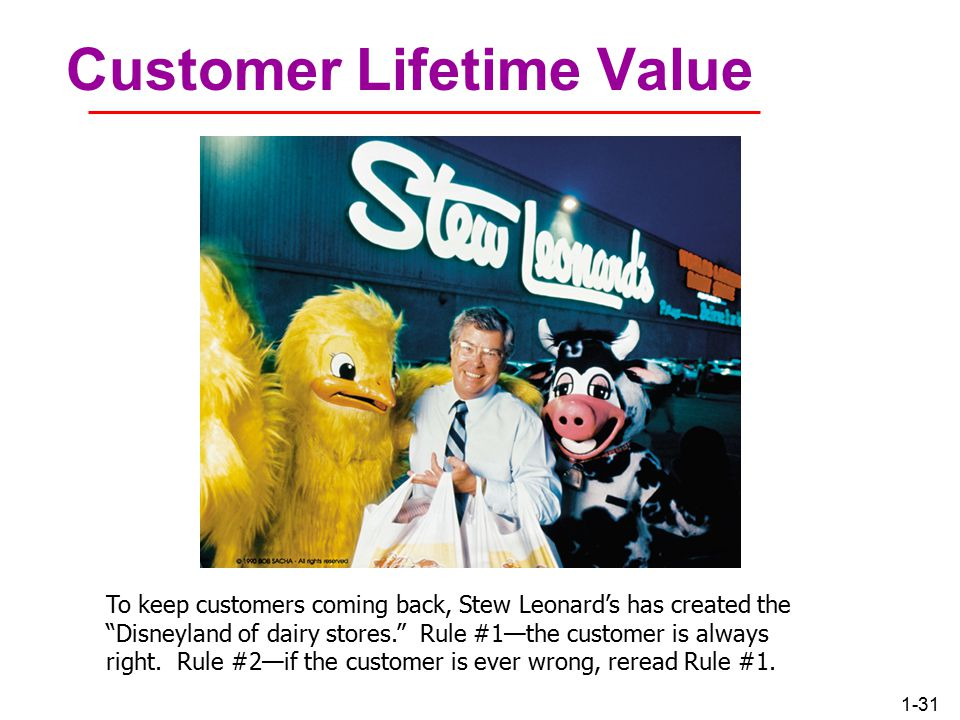1-30 Customer Lifetime Value Customer Lifetime Value –The entire stream of purchases that the customer would make over a lifetime of patronage (investment) Share of Customer Share of Customer –The share a company gets of the customers purchasing in their product categories.