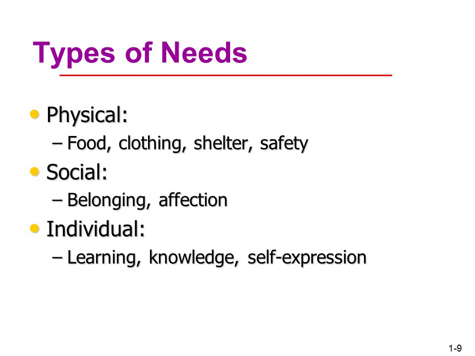 1-8 This Is a Need Needs - state of felt deprivation (deficiency) including physical, social, and individual needs.