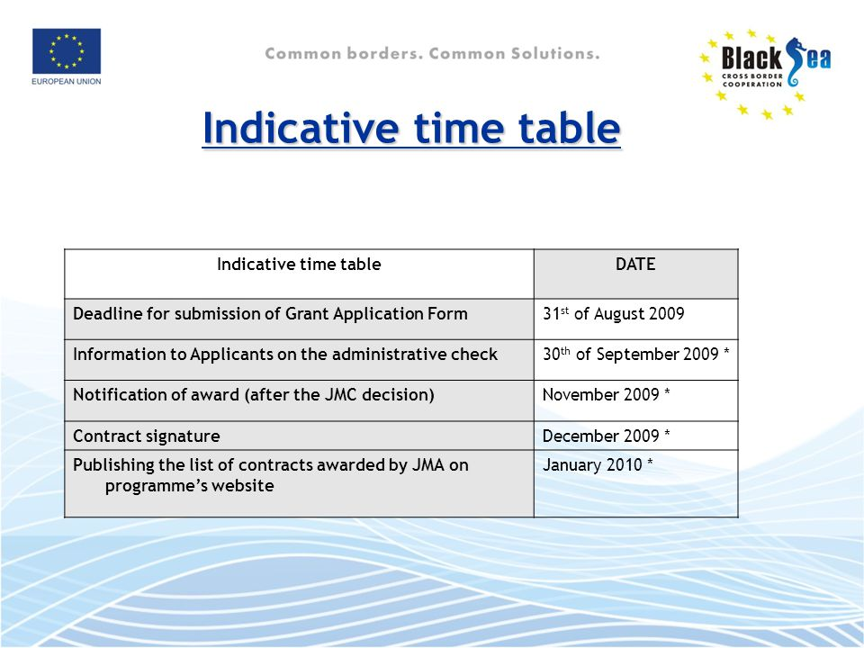 Indicative time table DATE Deadline for submission of Grant Application Form31 st of August 2009 Information to Applicants on the administrative check30 th of September 2009 * Notification of award (after the JMC decision)November 2009 * Contract signatureDecember 2009 * Publishing the list of contracts awarded by JMA on programme's website January 2010 *