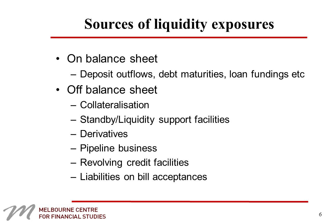 6 Sources of liquidity exposures On balance sheet –Deposit outflows, debt maturities, loan fundings etc Off balance sheet –Collateralisation –Standby/Liquidity support facilities –Derivatives –Pipeline business –Revolving credit facilities –Liabilities on bill acceptances