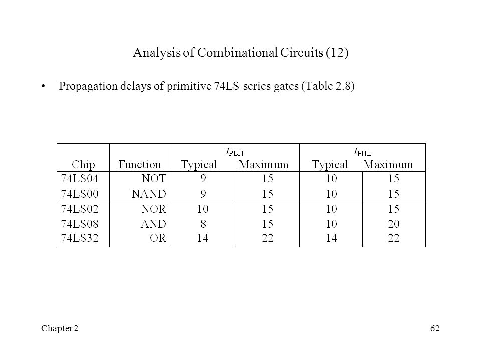 Chapter 21 Chapter 2 Algebraic Methods For The Analysis And