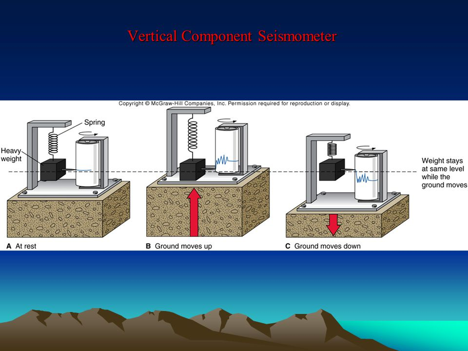 Vertical Component Seismometer