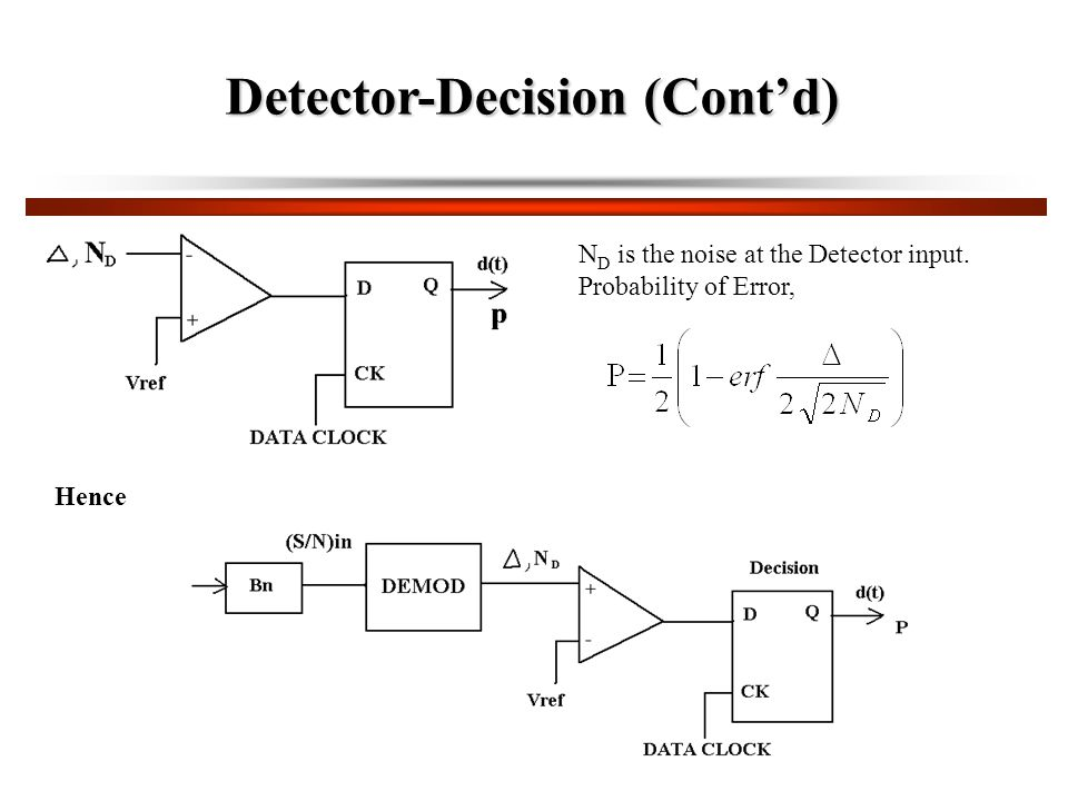 Detector-Decision (Cont'd) N D is the noise at the Detector input. Probability of Error, Hence