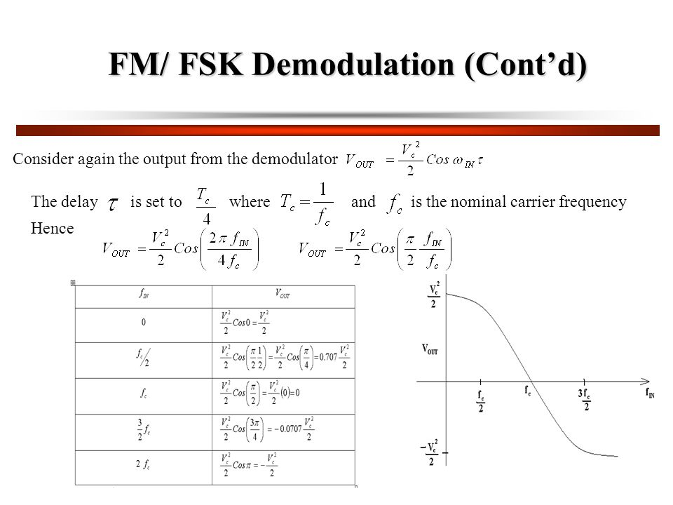 FM/ FSK Demodulation (Cont'd) Consider again the output from the demodulator The delay is set to where and is the nominal carrier frequency Hence