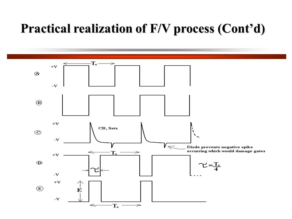 Practical realization of F/V process (Cont'd)