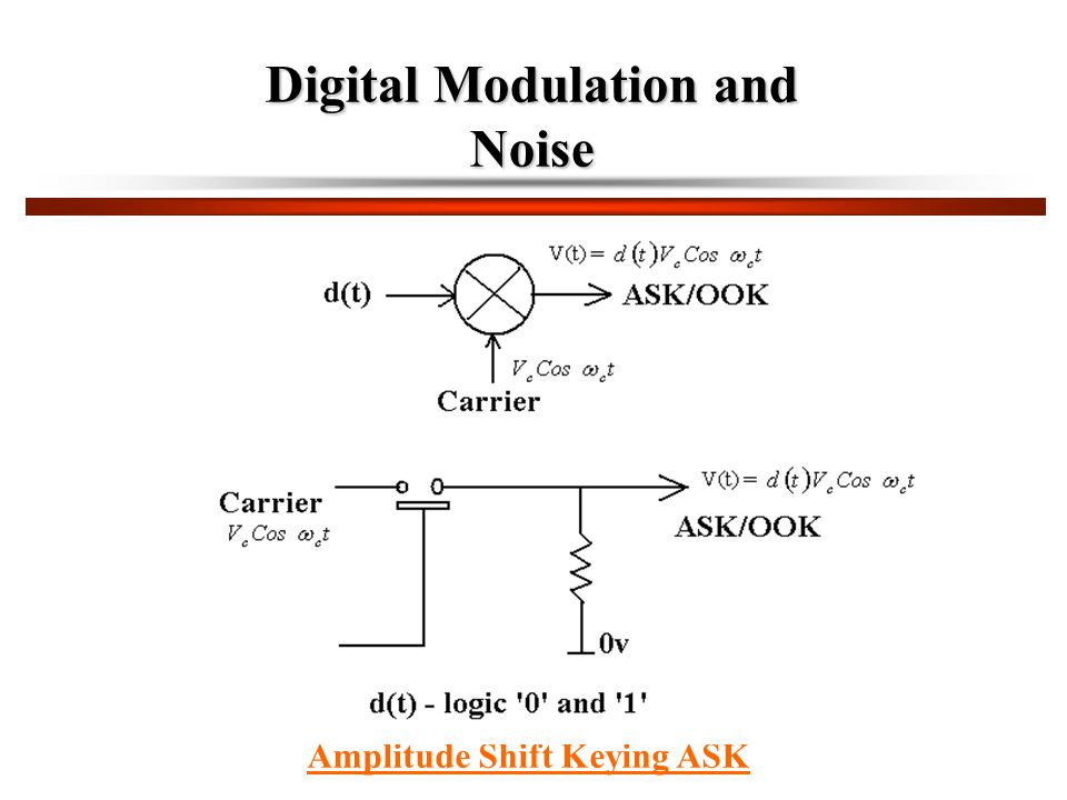 Digital Modulation and Noise Amplitude Shift Keying ASK