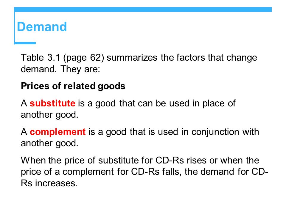 Demand Table 3.1 (page 62) summarizes the factors that change demand.