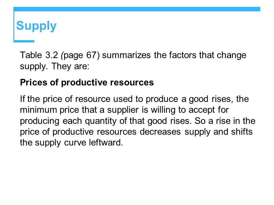 Supply Table 3.2 (page 67) summarizes the factors that change supply.