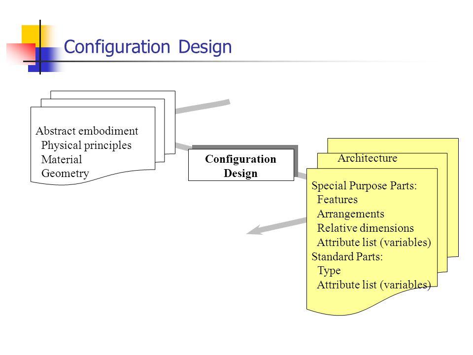 Parametric Design Design phase info flow Parametric design of a bolt