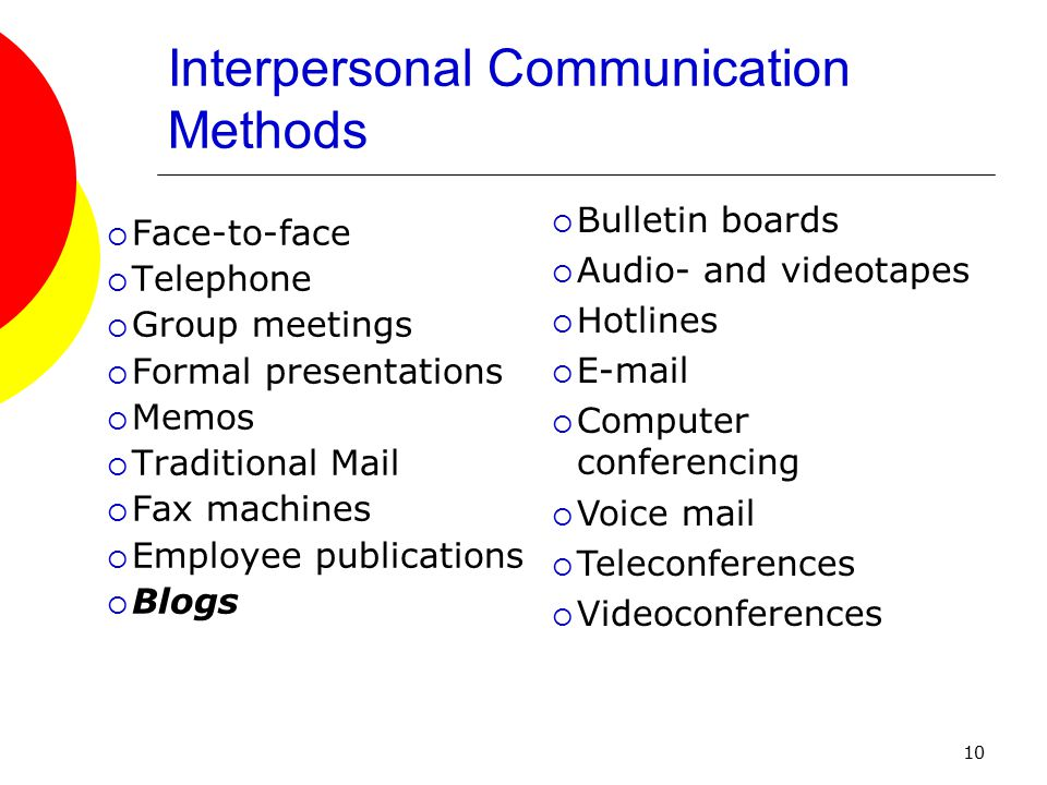 10 Interpersonal Communication Methods  Face-to-face  Telephone  Group meetings  Formal presentations  Memos  Traditional Mail  Fax machines  Employee publications  Blogs  Bulletin boards  Audio- and videotapes  Hotlines    Computer conferencing  Voice mail  Teleconferences  Videoconferences