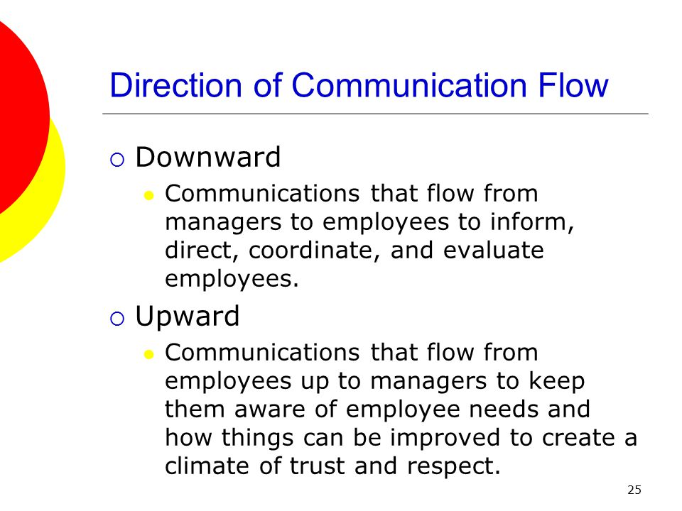25 Direction of Communication Flow  Downward Communications that flow from managers to employees to inform, direct, coordinate, and evaluate employees.