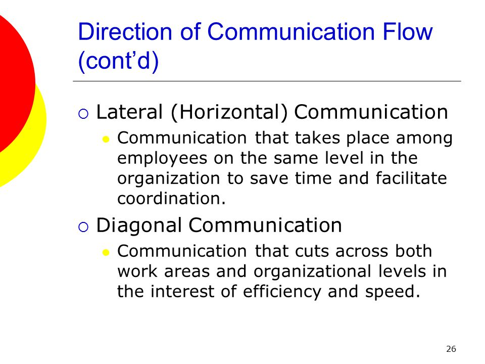 26 Direction of Communication Flow (cont'd)  Lateral (Horizontal) Communication Communication that takes place among employees on the same level in the organization to save time and facilitate coordination.