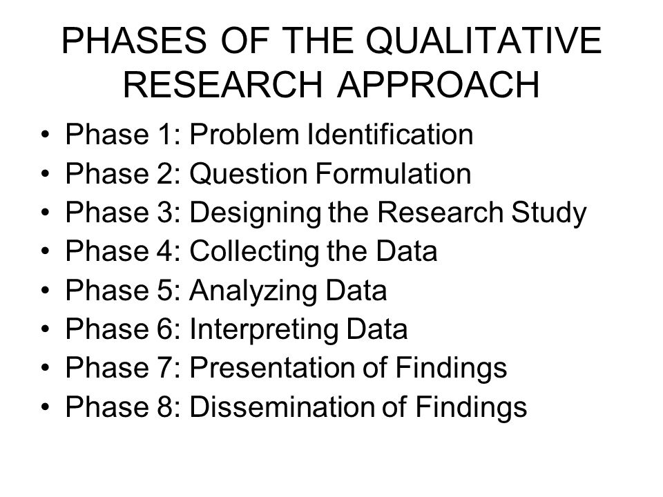 PHASES OF THE QUALITATIVE RESEARCH APPROACH Phase 1: Problem Identification Phase 2: Question Formulation Phase 3: Designing the Research Study Phase 4: Collecting the Data Phase 5: Analyzing Data Phase 6: Interpreting Data Phase 7: Presentation of Findings Phase 8: Dissemination of Findings