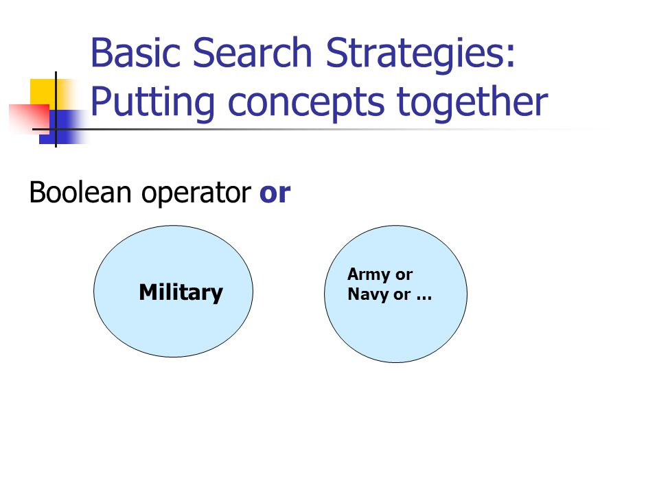 Basic Search Strategies: Putting concepts together Boolean operator and Venn diagrams serve as a visual expression of the Boolean operations Army Recruitment