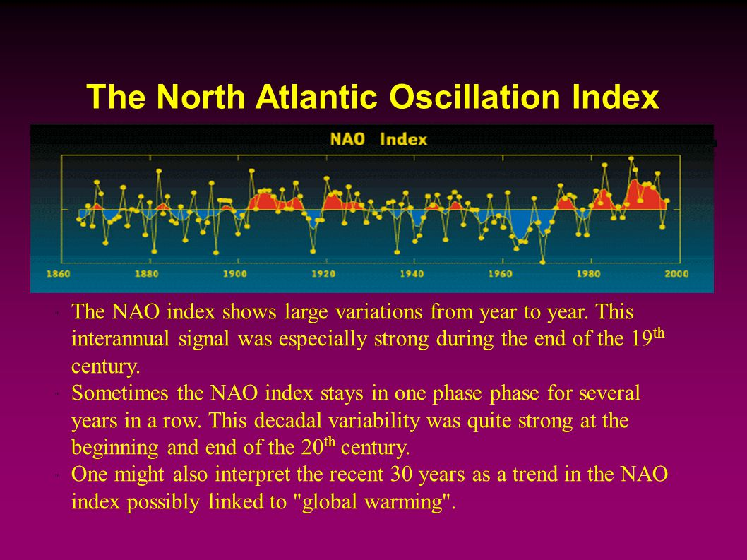 The North Atlantic Oscillation Index The NAO index shows large variations from year to year.