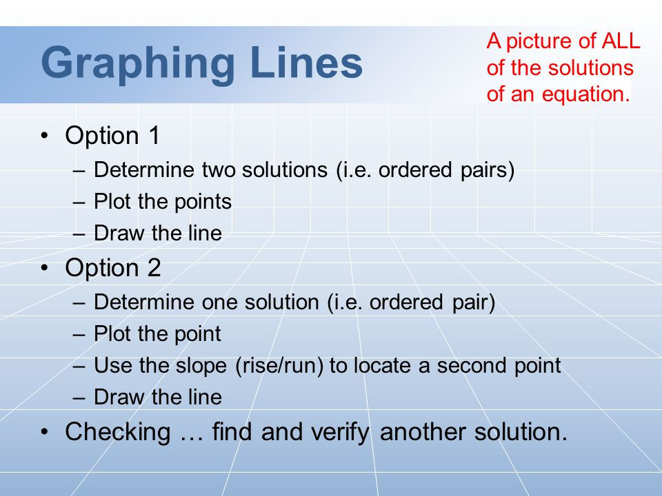 Graphing Lines Option 1 –Determine two solutions (i.e.