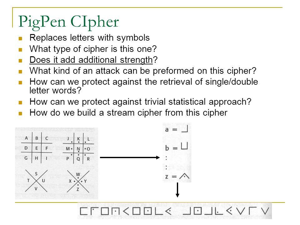 Intro To Encryption Exercise 1 Monoalphabetic Ciphers Examples