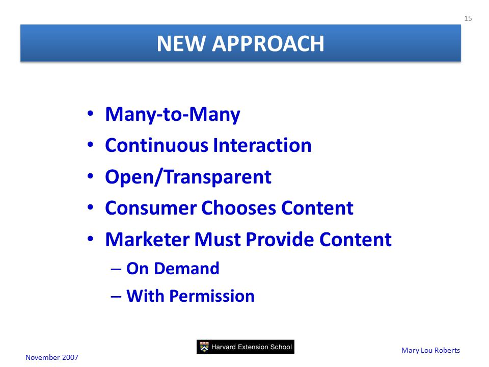 Mary Lou Roberts Many-to-Many Continuous Interaction Open/Transparent Consumer Chooses Content Marketer Must Provide Content – On Demand – With Permission November NEW APPROACH